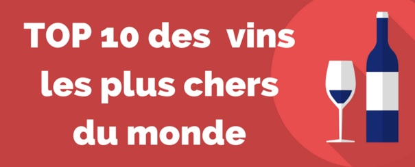 top 10 des vins les plus chers du monde en 2016 vino promo. Black Bedroom Furniture Sets. Home Design Ideas